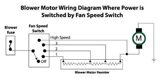 blower motor wiring diagram blower wiring diagrams instruction