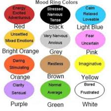 green mood rings images Mood ring color chart roblox
