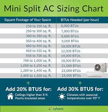the 25 best split system air conditioner ideas on pinterest
