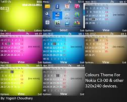 udjo42 themes for nokia c3 nokiac3 explore nokiac3 on deviantart