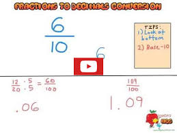math algebra video lessons for students online