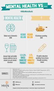 ngos4mentalhealth online campaign toolkit mental health