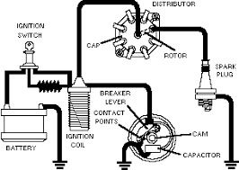 ignition coil wiring diagram vw beetle circuit and schematics