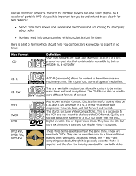 what format dvd player read the definitive portable dvd player glossary every feature explained