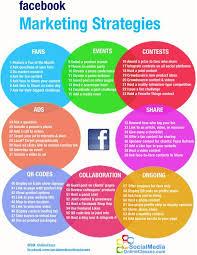 target store marketing strategies on black friday 135 best digital and shopper marketing images on pinterest