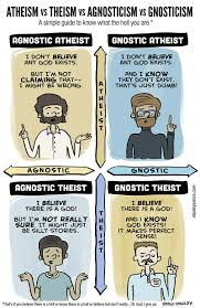 my beliefs a treatise reason on faith