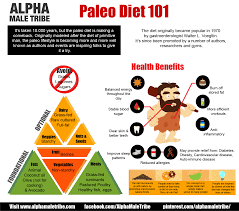 health benefits of the paleo diet brightwater medical centre