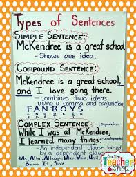 best 25 sentence structure ideas on pinterest english sentence