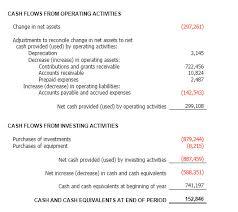 nonprofit accounting tips nonprofit accounting standards