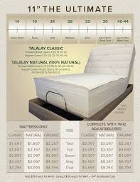 Eco Mattress Topper 2 5 Store Los Angeles Natural Mattress Natural Bed La Foam Natural
