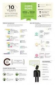 Best Infographic Resume by 9 Best Infographic Resumes Images On Pinterest Infographic