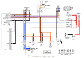 sportster wiring diagram on sportster images free download wiring