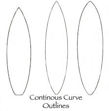 surfboard design outline parallel and continuous curve