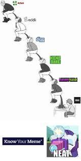Know Your Meme 9gag - meme life cycle charts album on imgur