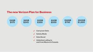 Verizon Coverage Map Wisconsin by Verizon Confirms New Price Hikes And Data Increases Throttling