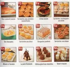 livre de cuisine pdf la cuisine algérienne samira tartes et desserts