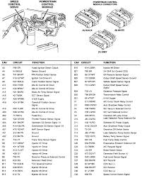 1999 jeep grand cherokee ac wiring diagram ewiring