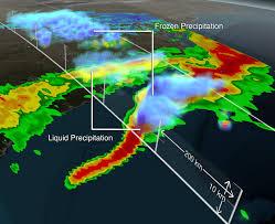 Precipitation Map Of The United States by International Global Precipitation Measurement Mission Data Goes