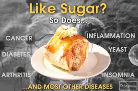glucose cuisine the destructive sugar impact on the drjockers com