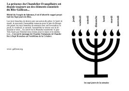 Le Chandelier Méditation Illustrée Les Sept Dons De L Esprit Et Le