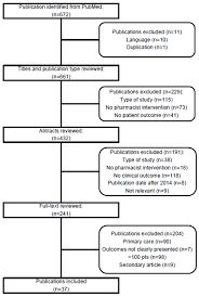 pharmacy free full text clinical outcomes used in clinical