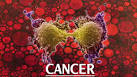 Cancer wallpapers, images, pics, graphics, photos