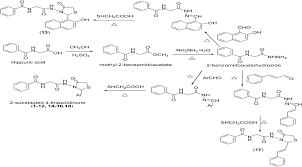 4 thiazolidinone derivatives synthesis antimicrobial anticancer