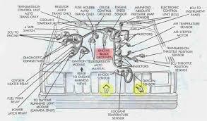 stereo wiring diagram 1995 jeep wrangler 1992 entrancing 95 grand