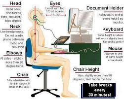 Best Desk Chairs For Posture Best Work Chairs For Good Posture 13 Best Office Chairs Of 2017
