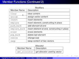 c lecture series standard library part 3 of n the