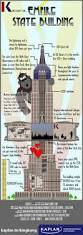 best 25 empire state building ideas on pinterest empire state
