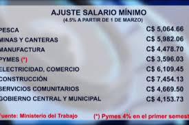tabla de salarios en costa rica 2016 ajuste al salario mínimo para primer semestre 2016 la prensa