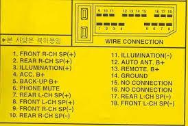whisper green select fan panasonic cq rx100u wiring diagram three ways to wire a panasonic