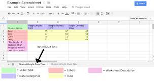Google Spreadsheets Help Seeit3 Correlations Help
