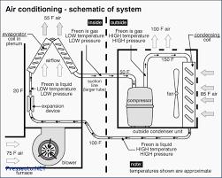 split type aircon wiring diagram koppel floor mounted for hvac