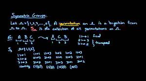 symmetric groups youtube