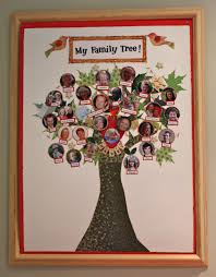 12 best images of creative family tree ideas creative family