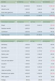 Household Budget Spreadsheet Template Household Budget Template 5 Free Word Excel Pdf Documents