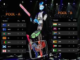 Cricket World Cup Table Cricket World Cup 2015 Points Table Of Both Pools