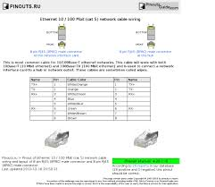 wiring diagram cat 5 ethernet cable wiring diagrams for cat 5e
