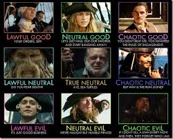 Alignment Meme - crazy eddie s motie news pirates of the caribbean alignment chart