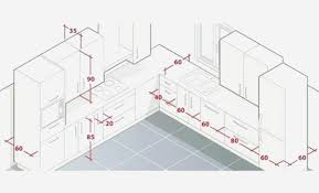 meubles cuisine sur mesure topmost 48 concept meuble de cuisine sur mesure cher