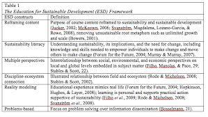 film study essay Media studies production essay   Grading rubric for history essays Analysis Essay Examples