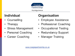 Counselling At Workplace Ppt Coaching In The Workplace Promoting Workplace Well Being David
