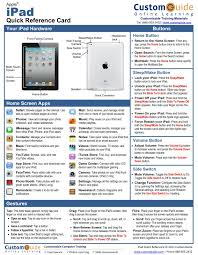 your ipad in a nutshell a quick reference card u2013 teachbytes