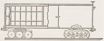 car dimensions in feet a glossary of 19th century railroad terms the transcontinental