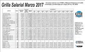 sueldos de maestras de primaria aos 2016 salarios ute