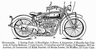 lexus spare parts dublin just a car guy a 1934 motorcycle stayed in the dictionary as an