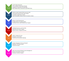 business plan financial model template bizplanbuilder free