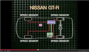 nissan gtr legal in us nissan skyline gt r s in the usa blog nissan gtr r32 1990 atcc